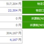 【投資信託】セゾン投信 運用状況
