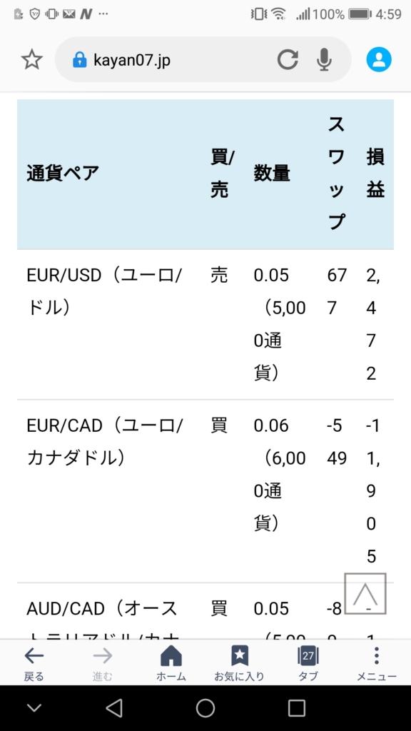 TablePressで作成した表をスマホで表示