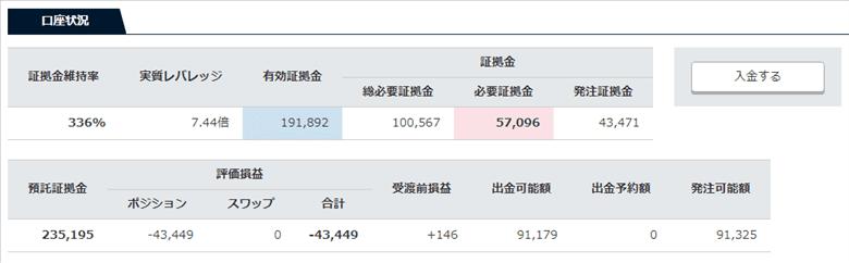 トラリピ カナダドル/円 口座状況
